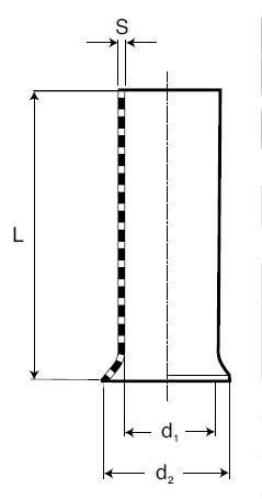 Aderendhülsen unisoliert Querschnitt 2,50 - 16,00 mm²