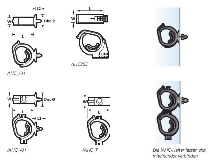 Automatic Harness Clips  HellermannTyton
