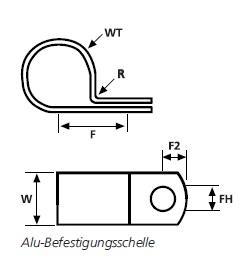 Befestigungsschellen Aluminium mit/ohne Chloropren-Schutzprofil  HellermannTyton