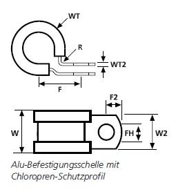HellermannTyton Befestigungsschelle Aluminium mit Chloropren-Schutzprofil Inhalt