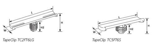 Befestigungselemente TapeClip, TC- und CH-Serie HellermannTyton