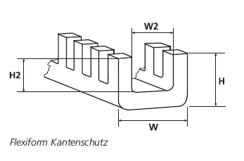 Flexiform Kantenschutz HellermannTyton