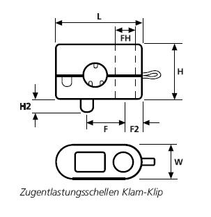 Zugentlastungsschellen Klam-Klip (KK) HellermannTyton