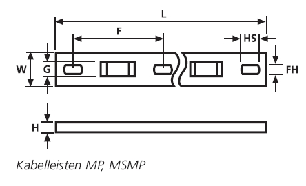 Kabelleisten MP, MSMP HellermannTyton