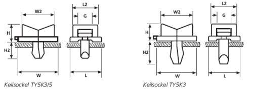 Keilsockel TY5-Serie HellermannTyton
