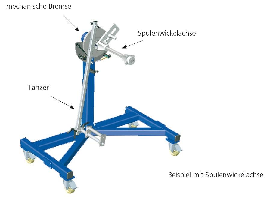 KOMBITRAK 800 Ring- und Spulenabwickler manuell
